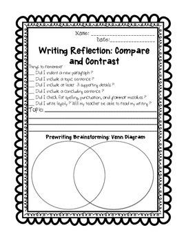 Common Core Writing Reflections