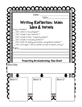 Common Core Writing Reflections