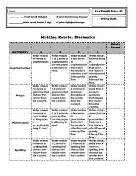 Common Core Writing Rubric