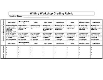 Common Core Writing Rubric ELA