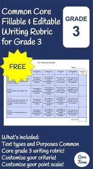 Common Core Writing Rubric - Fillable & Editable - Grade 3 FREE