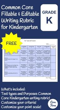 Common Core Writing Rubric Fillable & Editable - Kindergarten FREE