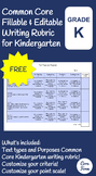 Common Core Writing Rubric Fillable & Editable - Kindergar