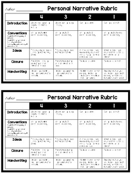 Common Core Writing Rubrics