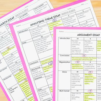 Grade 10 Essay Samples & Examples