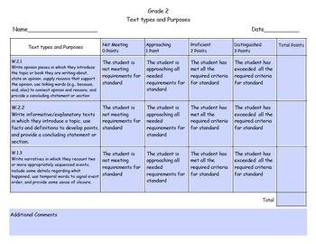 Common Core Writing Rubrics - Fillable & Editable - Grade 2
