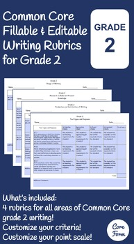Common Core Writing Rubrics - Fillable & Editable - Grade 2