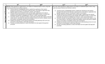 Common Core -Writing Skills, Grades 9-12