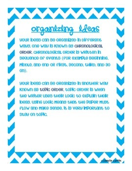 Common Core: Writing Standard: Organizing Ideas: Informational
