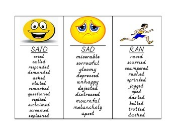 Common Core Writing:  Synonyms for WORN OUT WORDS