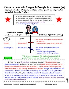 Common Core Writing; The Character Analysis Paragraph