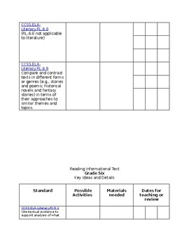 Common Core Year Planning 6th-8th