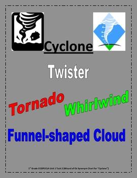 "Common Core aligned 1st Grade CCGPS ELA Unit 1 Task 2 ""Cyclone"" Chart"
