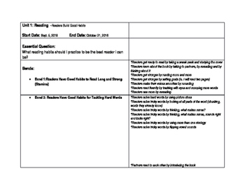 Common Core aligned Curriculum Map for Unit 1 Readers Buil