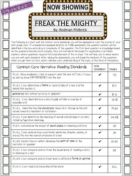 Common Core aligned Novel Study: Freak the Mighty