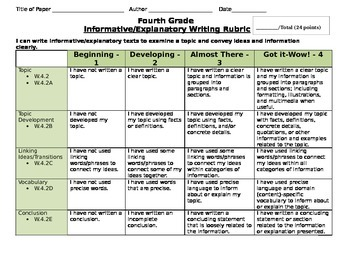 Common Core and M-Step Aligned Writing Rubrics for grades 3-5