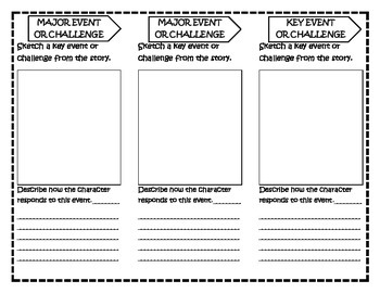 Common Core and More: Reading Trifolds and Foldables