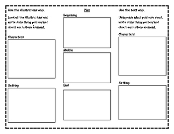 Common Core and More: 3rd Grade Reading Trifolds and Foldables