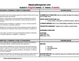 Common Core and The Mystery/Suspense Genre- Unit Plan Template