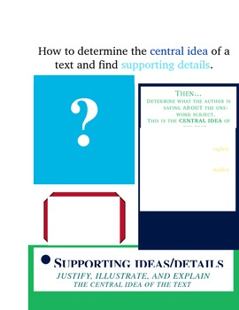 Common Core central idea and supporting details