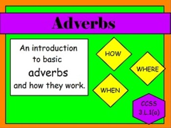 Adverbs L.1a FLIPCHARTS!!