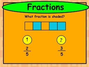 Fractions NF.1 FLIPCHARTS!