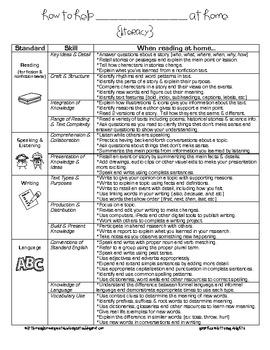 Common Core in Parent-Friendly language {2nd Grade}