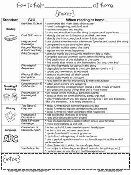 Common Core in Parent-Friendly language {Kindergarten}