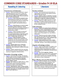 Common Core reference sheet - Grades 9-10 ELA