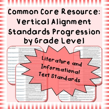 Common Core vertical alignment standards by grade
