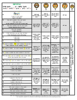 Common Core writing rubric (narrative) kinder