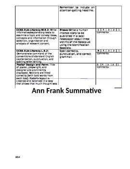 Common Core/DOK Aligned Summative - Anne Frank