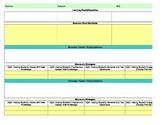 Common Core/Marzano Interactive Lesson Plan Template-Fourth Grade Reading/LA