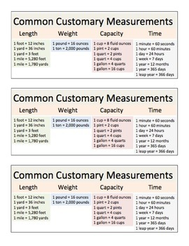 Common Customary Measurement