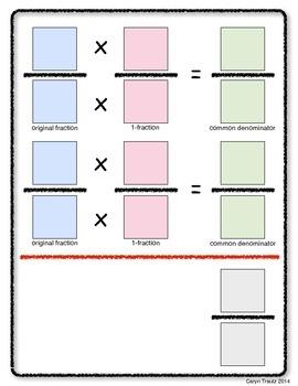 Common Denominator Graphic Organizer for Adding & Subtracting Fractions