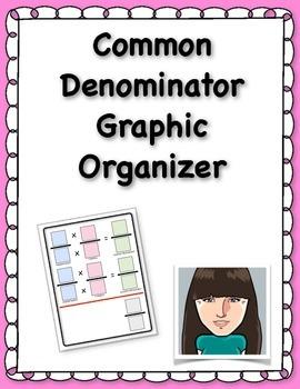 Common Denominator Graphic Organizer for Adding & Subtract