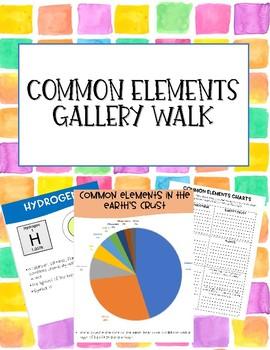 Common Elements Gallery Walk