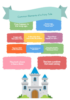 Common Elements of a Fairy Tale