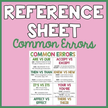 Common Errors Reference Sheet