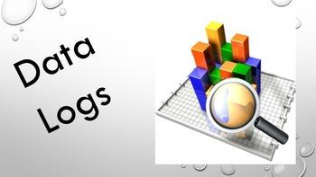 Common Formative Assessment Data Log