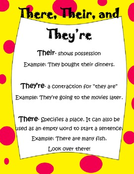 Common Grammar Mistakes posters! there, which, its, effect