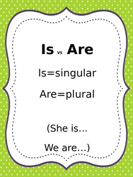 Common Grammar Rules Printables