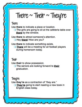 Common Grammar Usage Problem Areas Anchor Charts