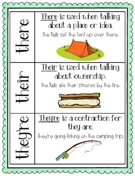common homophone anchor charts freebie by barnard island tpt. Black Bedroom Furniture Sets. Home Design Ideas