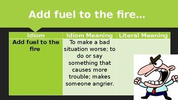 Common Idioms Activity