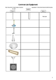 Common Lab Equipment Worksheet