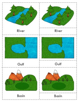Common Land Forms: Three Part Cards