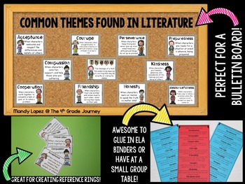 Identifying Theme: Common Literary Theme Posters & Classroom Resources