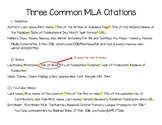 Common MLA 8 Citations Poster or Handout