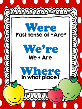 Common Misspelled Words Posters